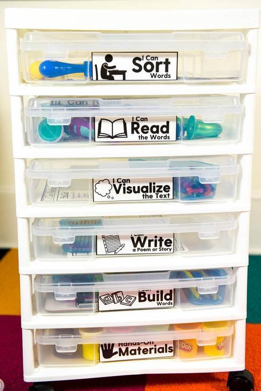 Organizing your hands-on phonics poems