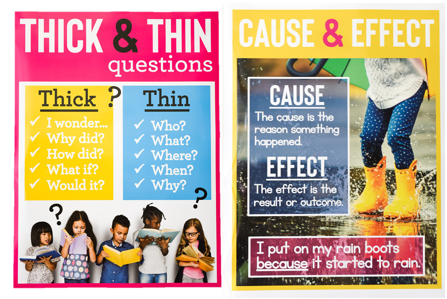 Teacher tools: comprehension posters