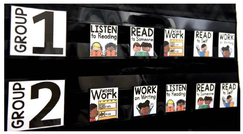 Hands-on literacy reader's workshop